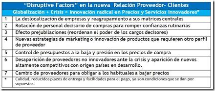 Disruptive Factors